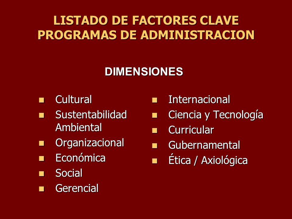LISTADO DE FACTORES CLAVE PROGRAMAS DE ADMINISTRACION Cultural Cultural Sustentabilidad Ambiental Sustentabilidad Ambiental Organizacional Organizacio