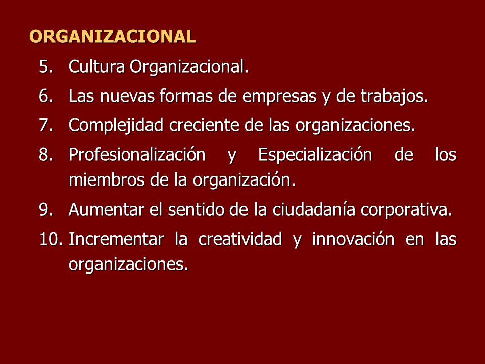 ORGANIZACIONAL 5.Cultura Organizacional. 6.Las nuevas formas de empresas y de trabajos. 7.Complejidad creciente de las organizaciones. 8.Profesionaliz