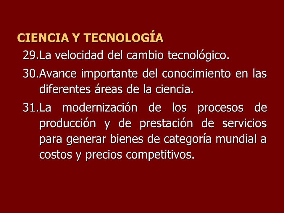 CIENCIA Y TECNOLOGÍA 29.La velocidad del cambio tecnológico. 30.Avance importante del conocimiento en las diferentes áreas de la ciencia. 31.La modern