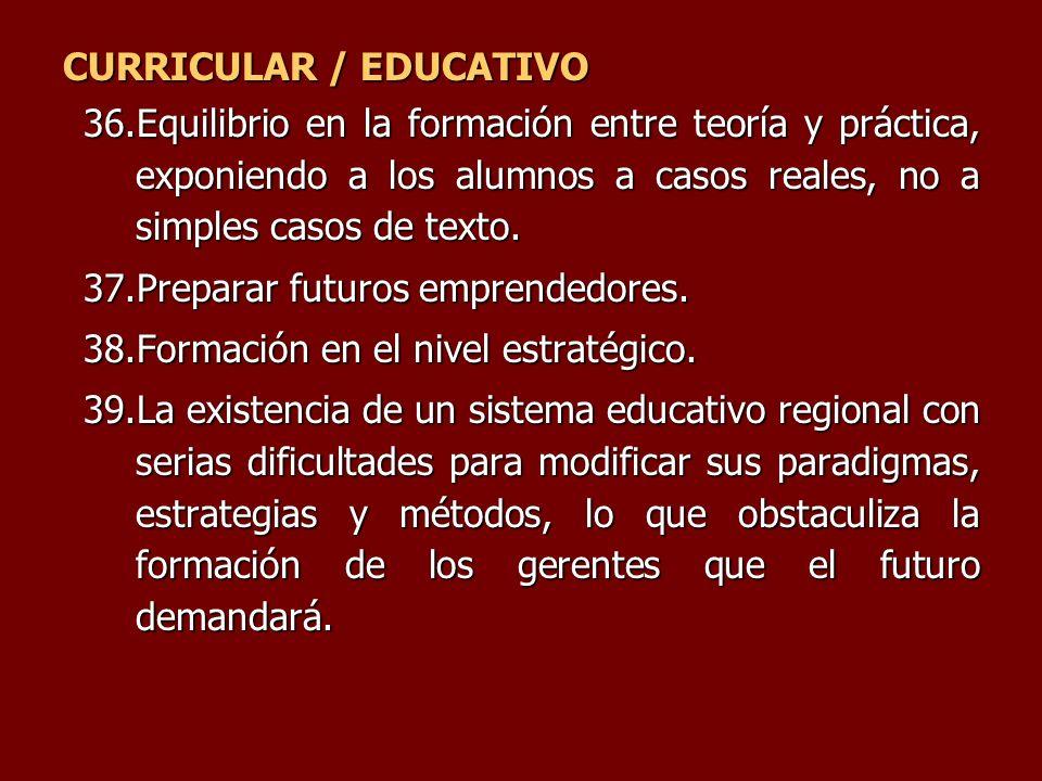 CURRICULAR / EDUCATIVO 36.Equilibrio en la formación entre teoría y práctica, exponiendo a los alumnos a casos reales, no a simples casos de texto. 37