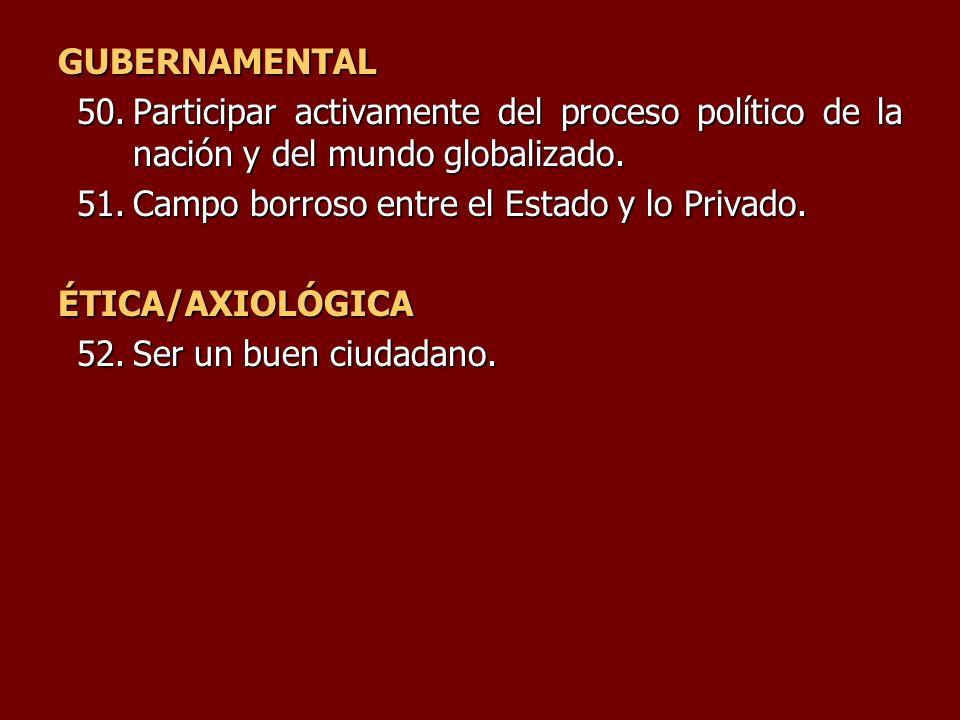 GUBERNAMENTAL 50.Participar activamente del proceso político de la nación y del mundo globalizado. 51.Campo borroso entre el Estado y lo Privado. ÉTIC