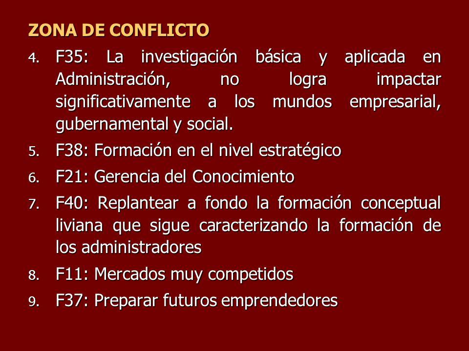 ZONA DE CONFLICTO 4. F35: La investigación básica y aplicada en Administración, no logra impactar significativamente a los mundos empresarial, guberna