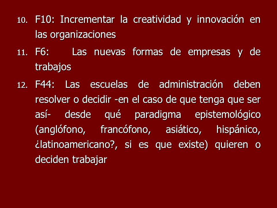10. F10: Incrementar la creatividad y innovación en las organizaciones 11. F6:Las nuevas formas de empresas y de trabajos 12. F44: Las escuelas de adm