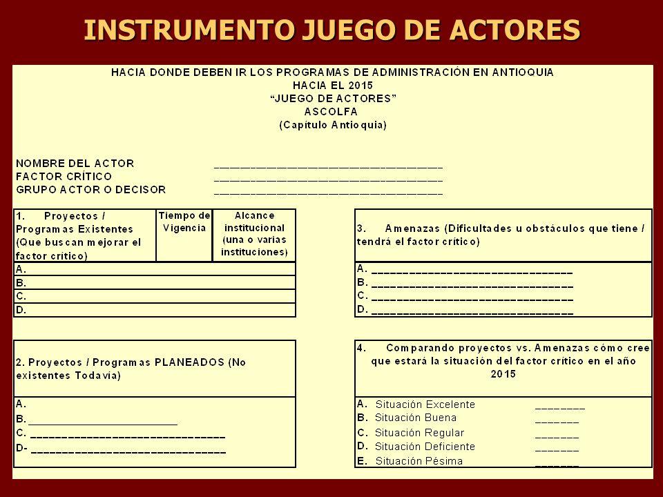 INSTRUMENTO JUEGO DE ACTORES