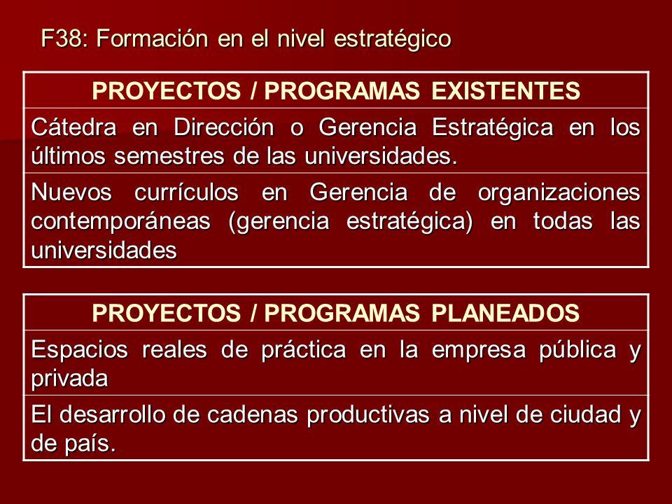 PROYECTOS / PROGRAMAS PLANEADOS Espacios reales de práctica en la empresa pública y privada El desarrollo de cadenas productivas a nivel de ciudad y d