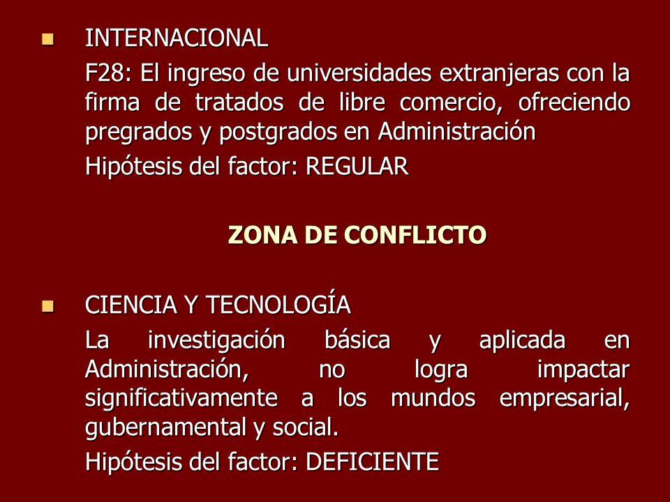 INTERNACIONAL INTERNACIONAL F28: El ingreso de universidades extranjeras con la firma de tratados de libre comercio, ofreciendo pregrados y postgrados