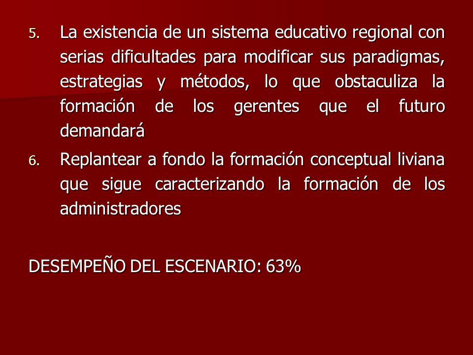 5. La existencia de un sistema educativo regional con serias dificultades para modificar sus paradigmas, estrategias y métodos, lo que obstaculiza la