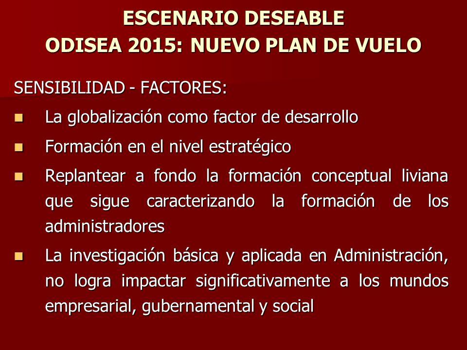 ESCENARIO DESEABLE ODISEA 2015: NUEVO PLAN DE VUELO SENSIBILIDAD - FACTORES: La globalización como factor de desarrollo La globalización como factor d