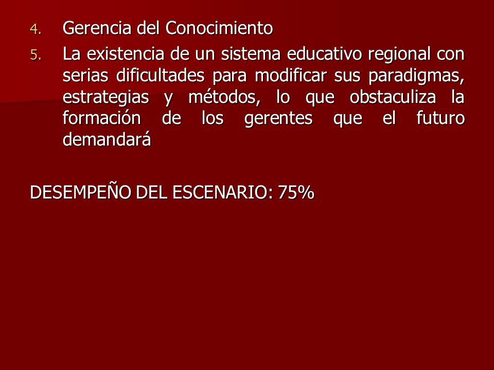 4. Gerencia del Conocimiento 5. La existencia de un sistema educativo regional con serias dificultades para modificar sus paradigmas, estrategias y mé