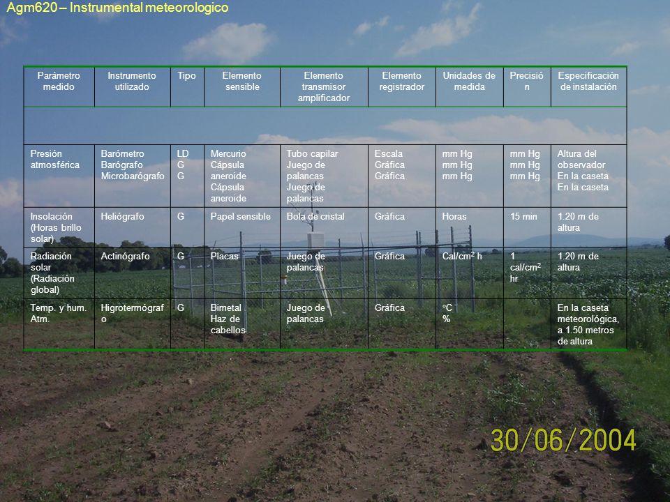 Agm620 – Instrumental meteorologico Parámetro medido Instrumento utilizado TipoElemento sensible Elemento transmisor amplificador Elemento registrador