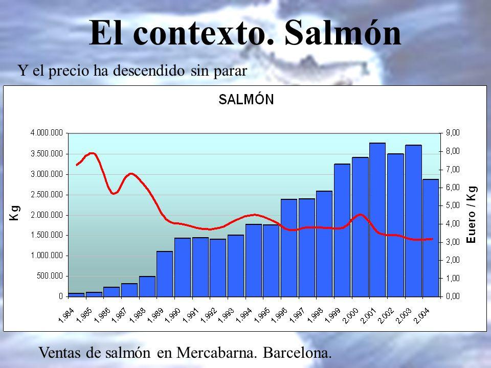 El contexto. Salmón Y el precio ha descendido sin parar Ventas de salmón en Mercabarna. Barcelona.