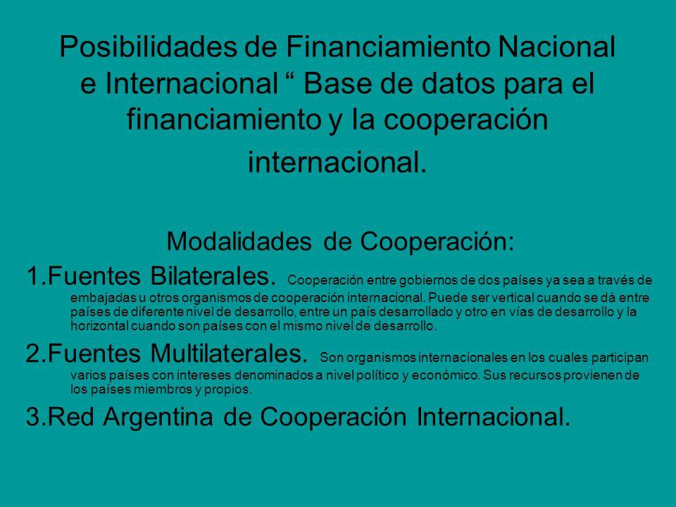 Posibilidades de Financiamiento Nacional e Internacional Base de datos para el financiamiento y la cooperación internacional.