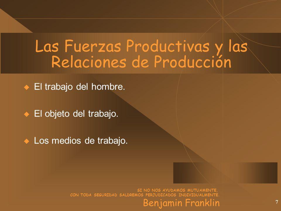 7 Las Fuerzas Productivas y las Relaciones de Producción El trabajo del hombre.