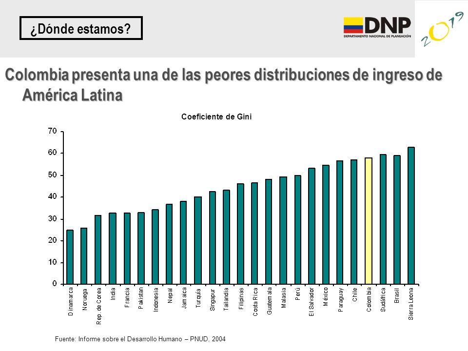 Colombia presenta una de las peores distribuciones de ingreso de América Latina ¿Dónde estamos.