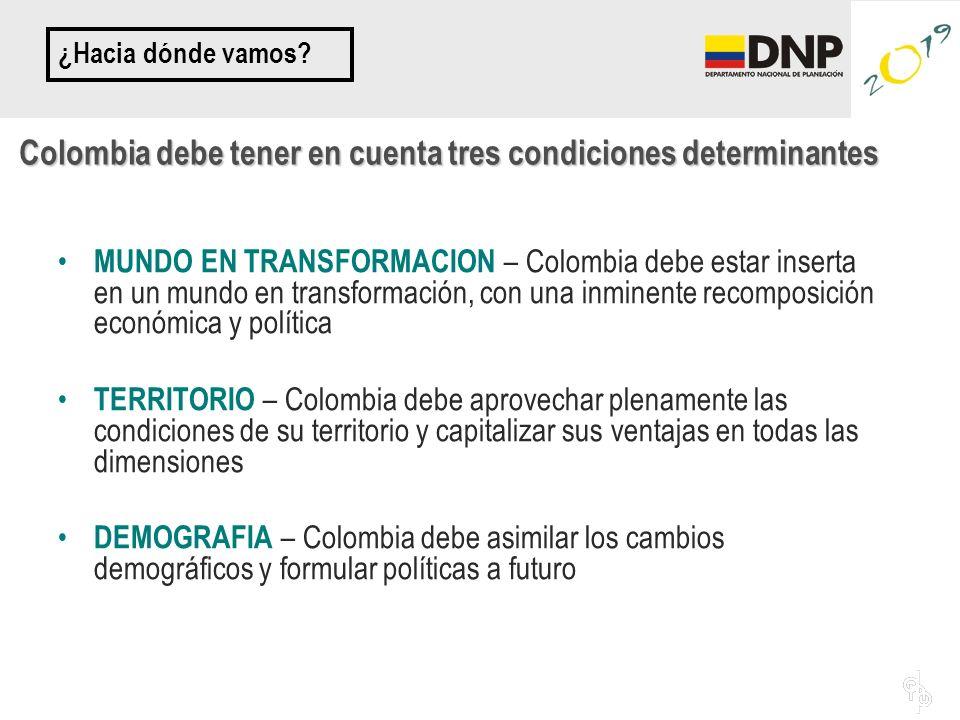 MUNDO EN TRANSFORMACION – Colombia debe estar inserta en un mundo en transformación, con una inminente recomposición económica y política TERRITORIO –