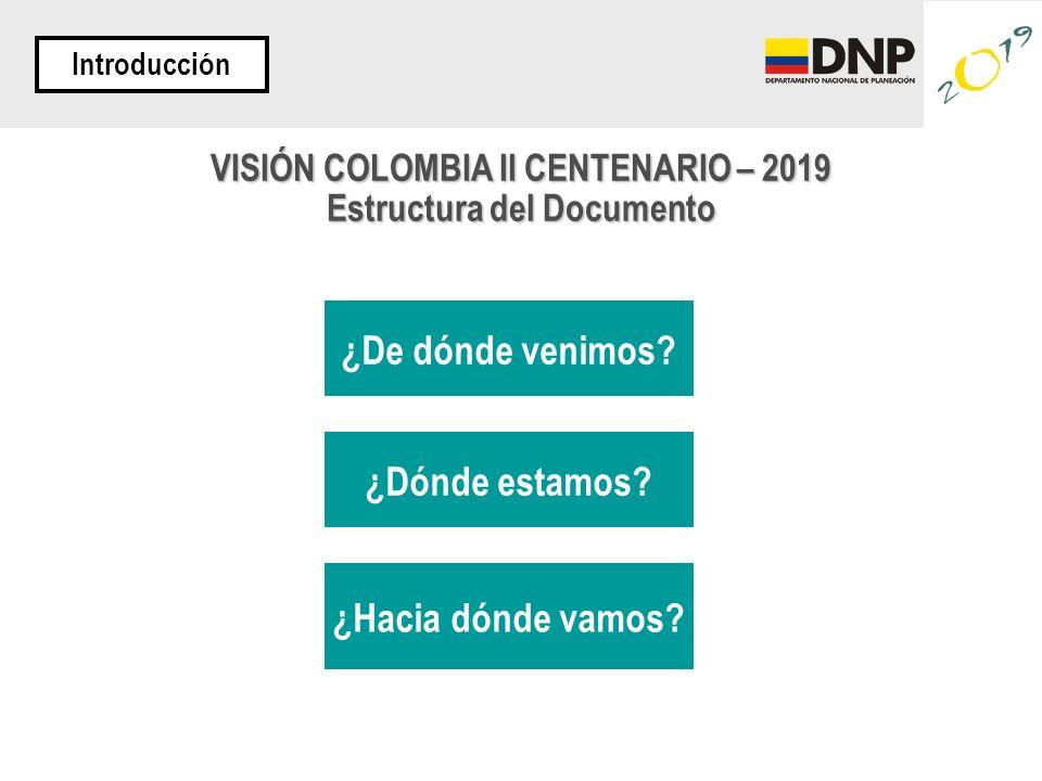 ¿De dónde venimos? ¿Dónde estamos? ¿Hacia dónde vamos? VISIÓN COLOMBIA II CENTENARIO – 2019 Estructura del Documento Introducción