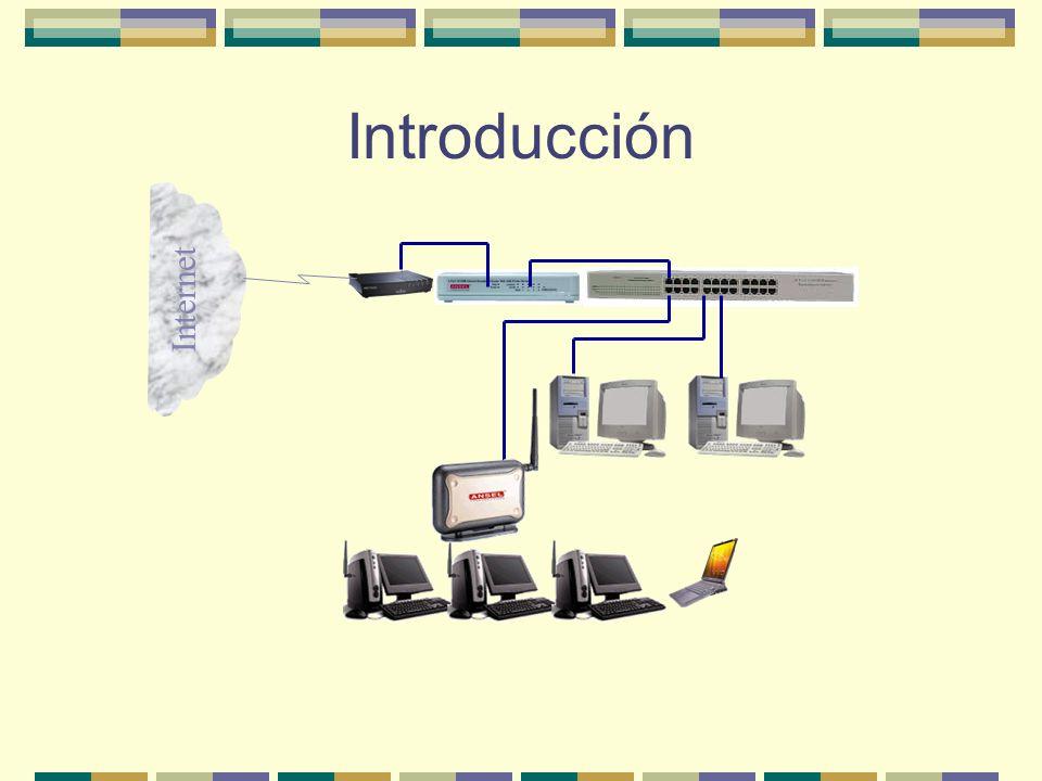 Internet Introducción