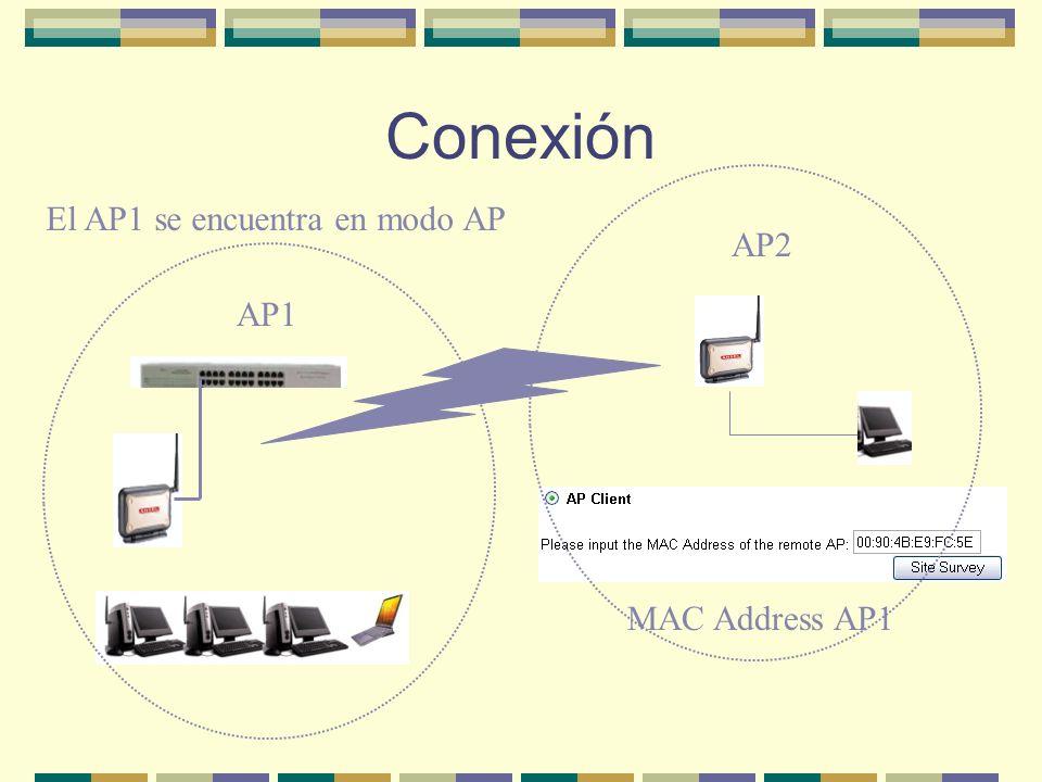 Conexión MAC Address AP1 AP2 AP1 El AP1 se encuentra en modo AP