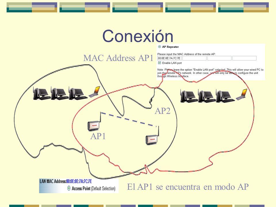 Conexión AP1 AP2 El AP1 se encuentra en modo AP MAC Address AP1