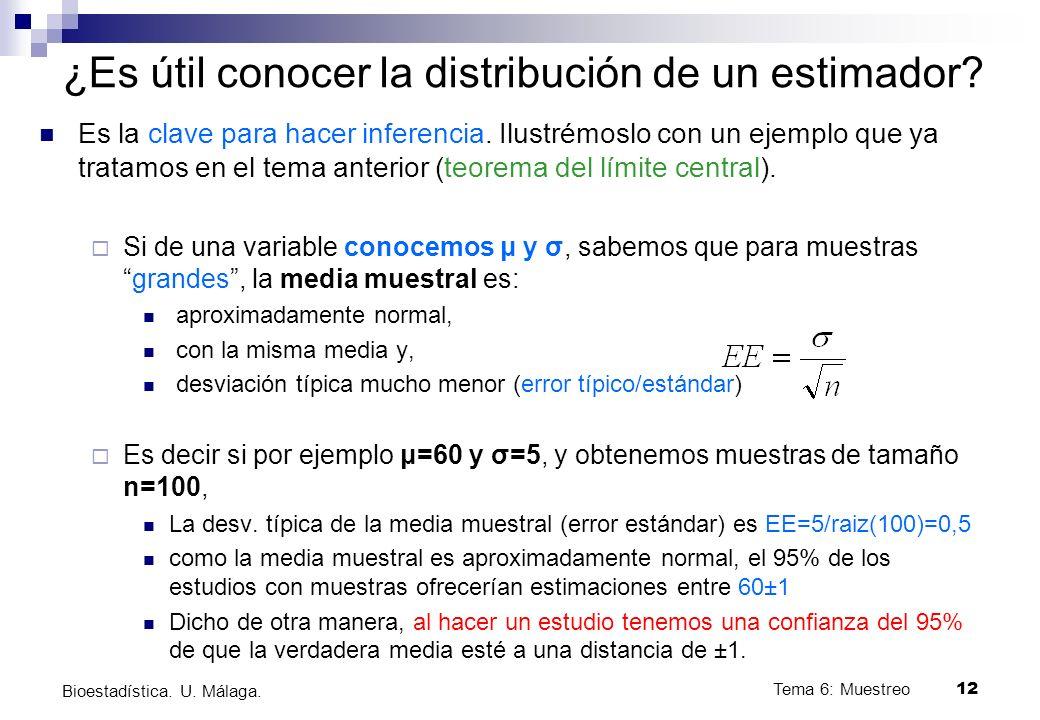 Tema 6: Muestreo12 Bioestadística.U. Málaga. ¿Es útil conocer la distribución de un estimador.