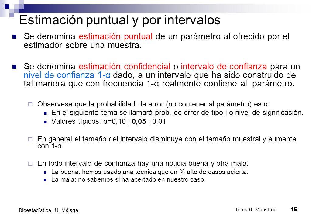 Tema 6: Muestreo15 Bioestadística.U. Málaga.