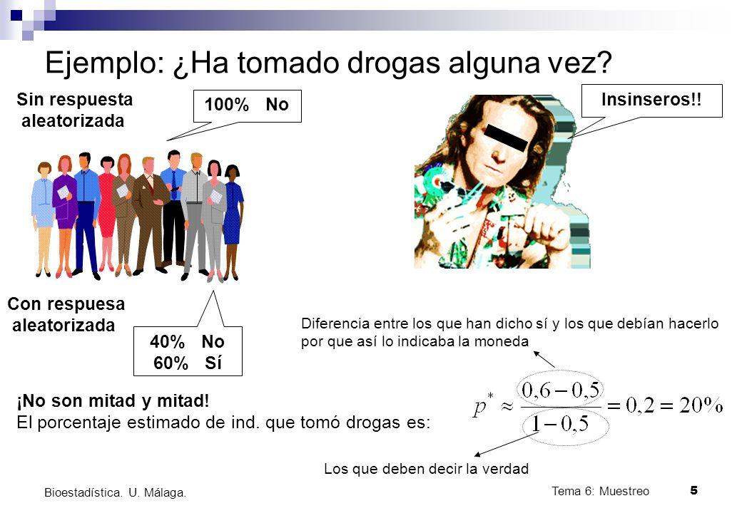 Tema 6: Muestreo5 Bioestadística.U. Málaga. Ejemplo: ¿Ha tomado drogas alguna vez.