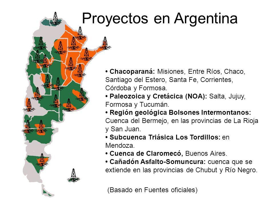 Proyectos en Argentina Chacoparaná: Misiones, Entre Ríos, Chaco, Santiago del Estero, Santa Fe, Corrientes, Córdoba y Formosa.