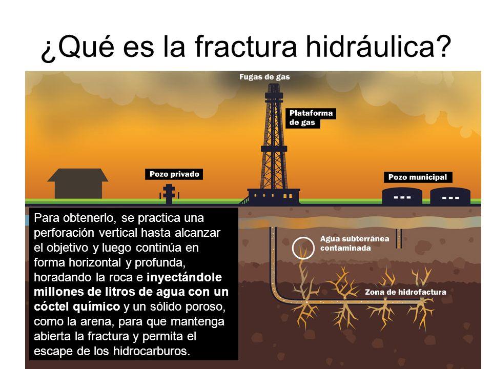 ¿Qué es la fractura hidráulica.