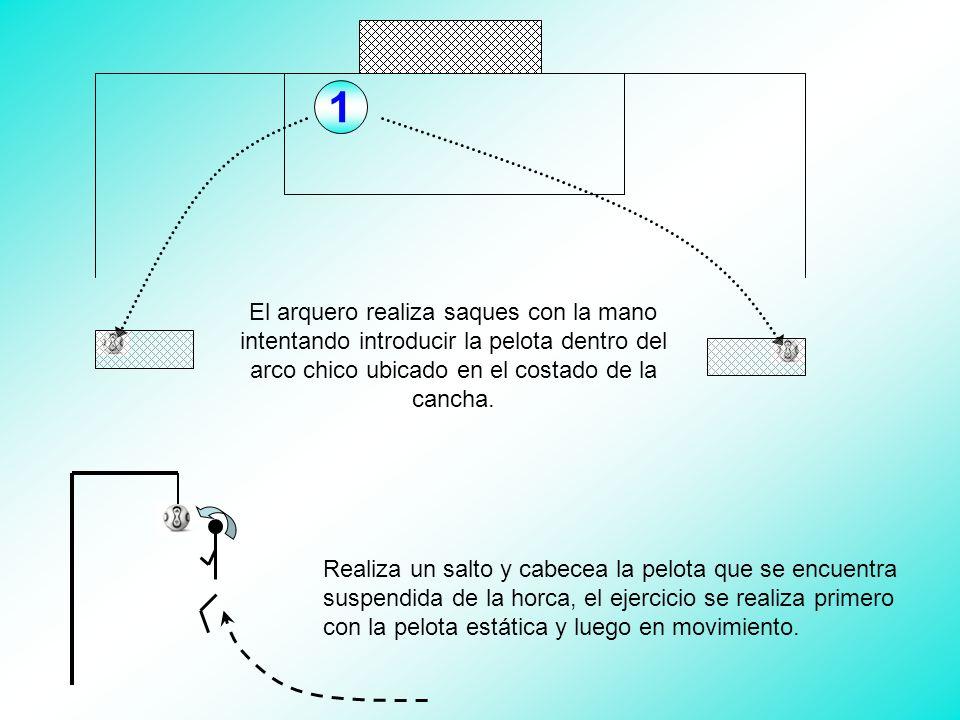 1 El arquero realiza saques con la mano intentando introducir la pelota dentro del arco chico ubicado en el costado de la cancha. Realiza un salto y c