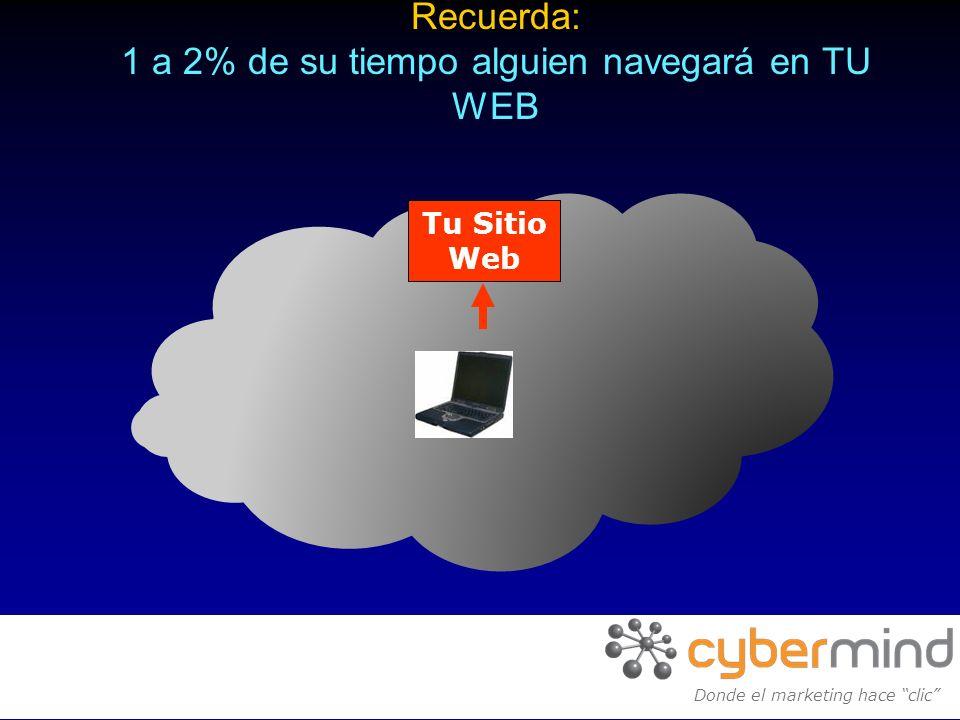 Recuerda: 1 a 2% de su tiempo alguien navegará en TU WEB Tu Sitio Web Donde el marketing hace clic