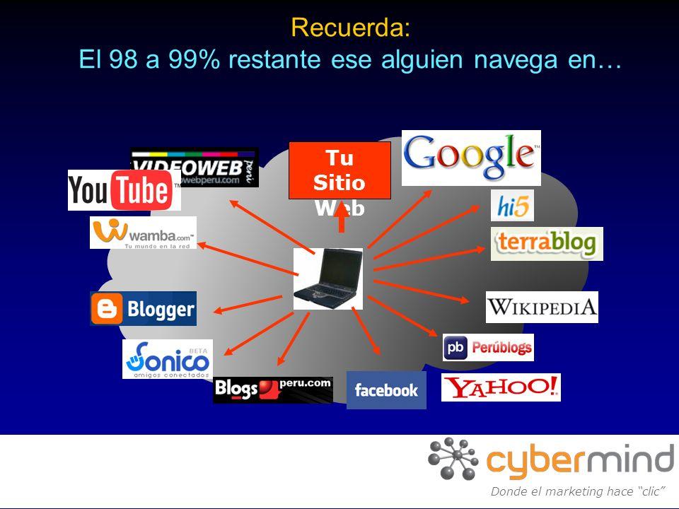 Recuerda: El 98 a 99% restante ese alguien navega en… Tu Sitio Web Donde el marketing hace clic