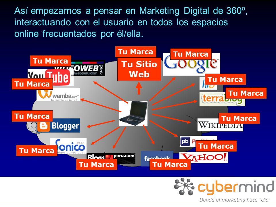 Tu Sitio Web Tu Marca Así empezamos a pensar en Marketing Digital de 360º, interactuando con el usuario en todos los espacios online frecuentados por