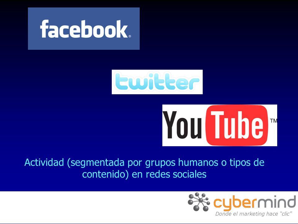 Actividad (segmentada por grupos humanos o tipos de contenido) en redes sociales Donde el marketing hace clic