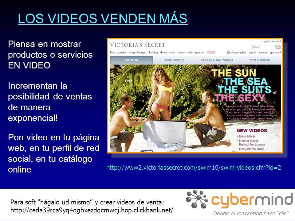 LOS VIDEOS VENDEN MÁS Piensa en mostrar productos o servicios EN VIDEO Incrementan la posibilidad de ventas de manera exponencial! Donde el marketing