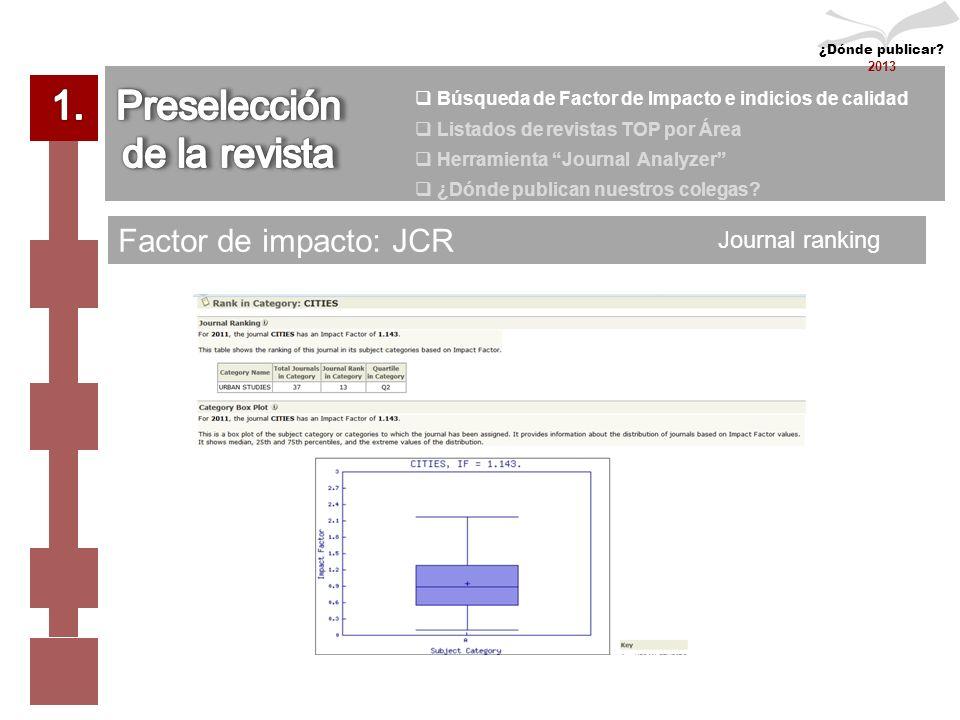 Búsqueda de Factor de Impacto e indicios de calidad Listados de revistas TOP por Área Herramienta Journal Analyzer ¿Dónde publican nuestros colegas.