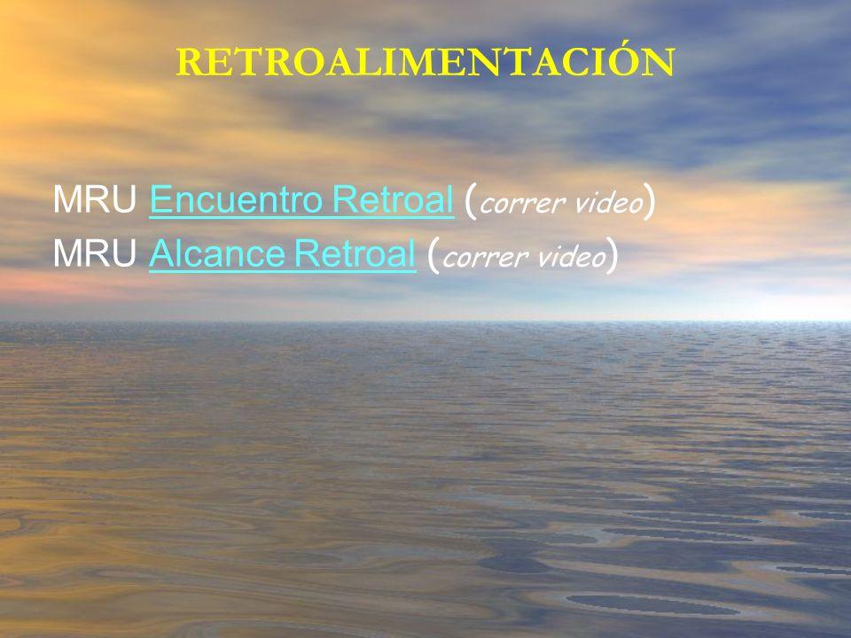 RETROALIMENTACIÓN MRU Encuentro Retroal ( correr video )Encuentro Retroal MRU Alcance Retroal ( correr video )Alcance Retroal