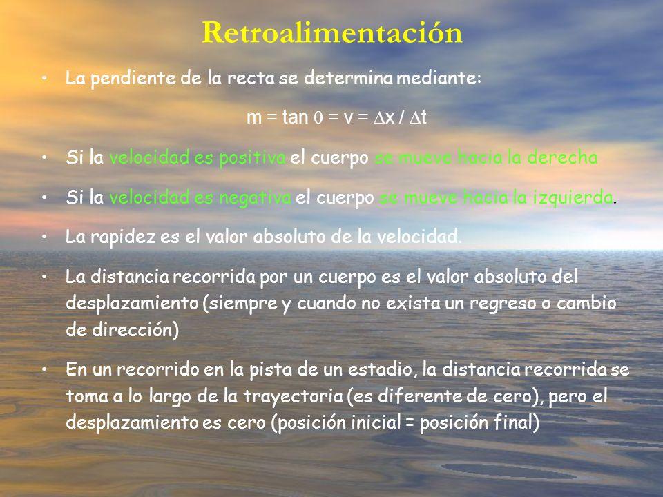 Retroalimentación La pendiente de la recta se determina mediante: m = tan = v = x / t Si la velocidad es positiva el cuerpo se mueve hacia la derecha
