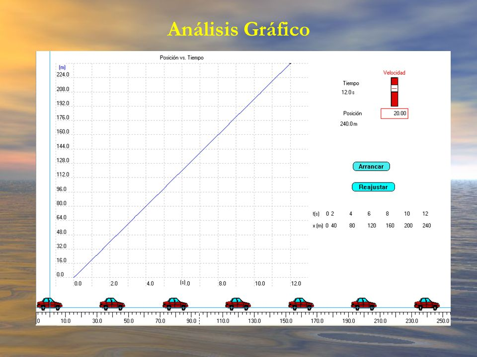 Análisis Gráfico