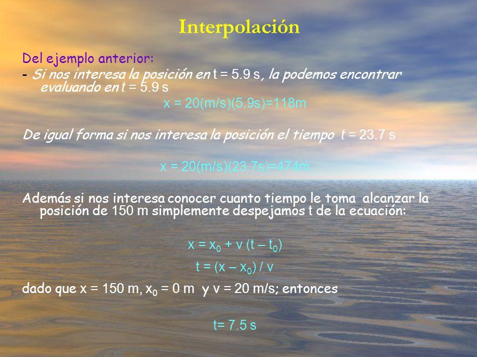 Del ejemplo anterior: - Si nos interesa la posición en t = 5.9 s, la podemos encontrar evaluando en t = 5.9 s x = 20(m/s)(5.9s)=118m De igual forma si
