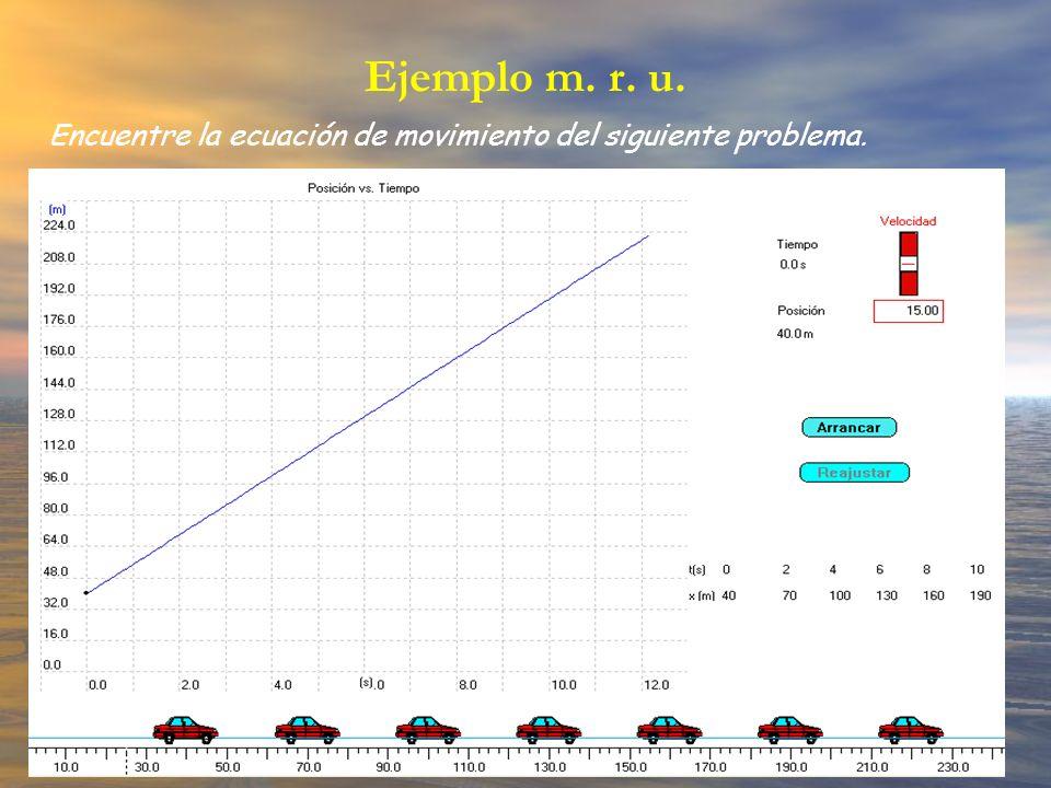 Encuentre la ecuación de movimiento del siguiente problema. Ejemplo m. r. u.