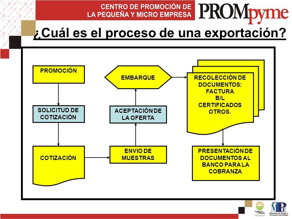 PROMOCIÓN SOLICITUD DE COTIZACIÓN COTIZACIÓN ENVIO DE MUESTRAS ACEPTACIÓN DE LA OFERTA EMBARQUE RECOLECCIÓN DE DOCUMENTOS: FACTURA B/L CERTIFICADOS OTROS.
