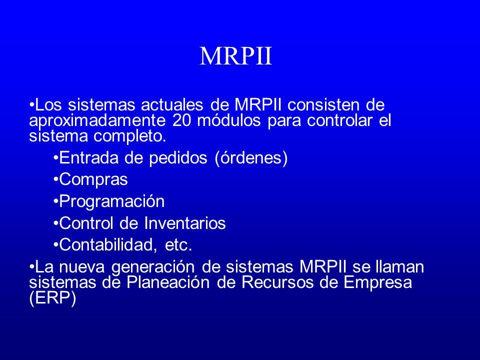MRPII Los sistemas actuales de MRPII consisten de aproximadamente 20 módulos para controlar el sistema completo. Entrada de pedidos (órdenes) Compras