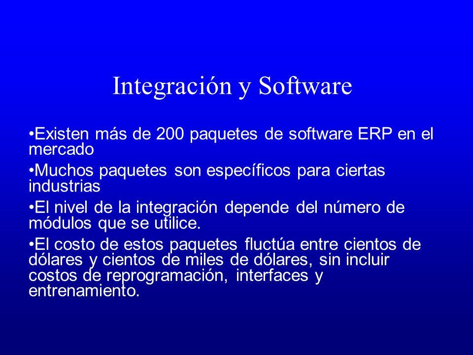 Integración y Software Existen más de 200 paquetes de software ERP en el mercado Muchos paquetes son específicos para ciertas industrias El nivel de l