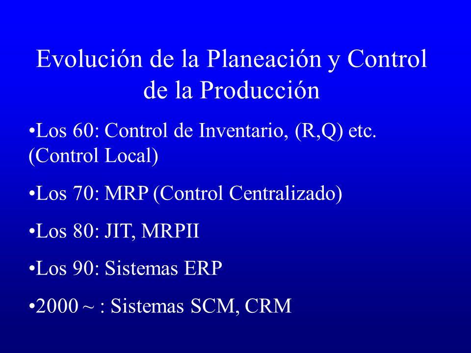 Evolución de la Planeación y Control de la Producción Los 60: Control de Inventario, (R,Q) etc. (Control Local) Los 70: MRP (Control Centralizado) Los