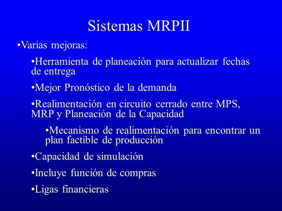 Sistemas MRPII Varias mejoras: Herramienta de planeación para actualizar fechas de entrega Mejor Pronóstico de la demanda Realimentación en circuito c