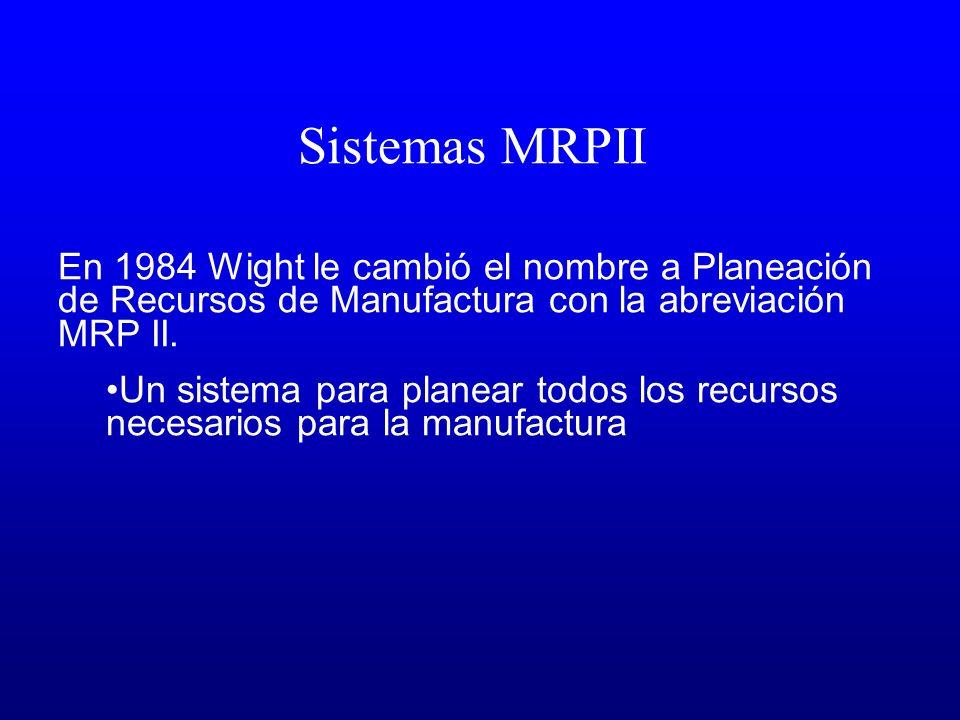 Componentes de MRPII Planeación de la alta gerencia (largo y mediano plazo) Planeación del negocio Planeación de las ventas Planeación de la producción Planeación de la gerencia de operaciones (corto plazo) Programación maestra Planeación de materiales Planeación de la capacidad Ejecución de la gerencia de operaciones Control de planta Compras