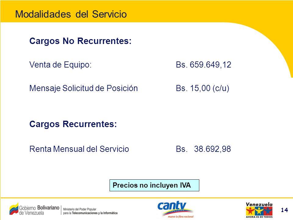 Compañía Anónima Nacional Teléfonos de Venezuela (NYSE:VNT) 14 Cargos No Recurrentes: Venta de Equipo: Bs.