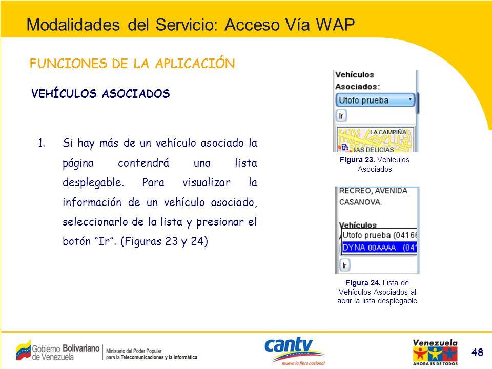 Compañía Anónima Nacional Teléfonos de Venezuela (NYSE:VNT) 48 FUNCIONES DE LA APLICACIÓN 1.Si hay más de un vehículo asociado la página contendrá una lista desplegable.