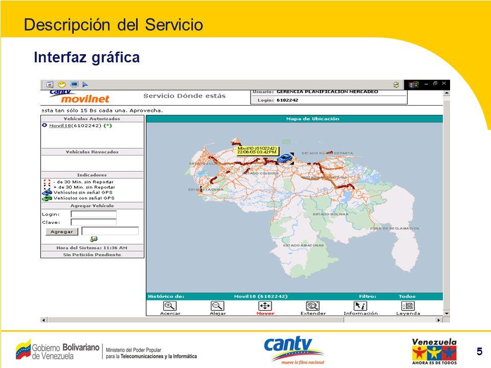 Compañía Anónima Nacional Teléfonos de Venezuela (NYSE:VNT) 6 Descripción del Servicio Se tiene la última posición justo antes de perder señal GPS, en especial en caso de sótanos o túneles