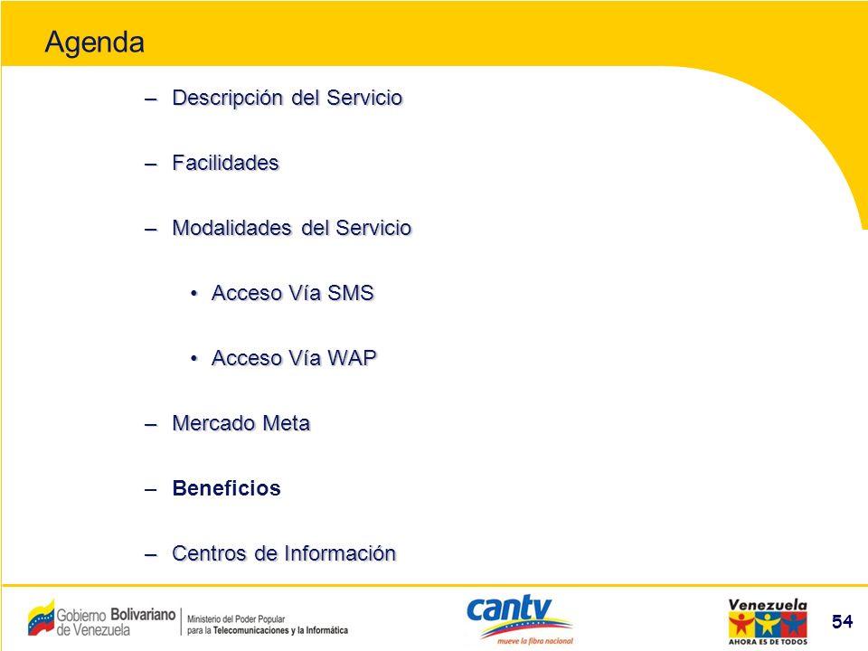 Compañía Anónima Nacional Teléfonos de Venezuela (NYSE:VNT) 54 –Descripción del Servicio –Facilidades –Modalidades del Servicio Acceso Vía SMSAcceso Vía SMS Acceso Vía WAPAcceso Vía WAP –Mercado Meta –Beneficios –Centros de Información Agenda